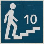 Implementing SharePoint – a ten step guide