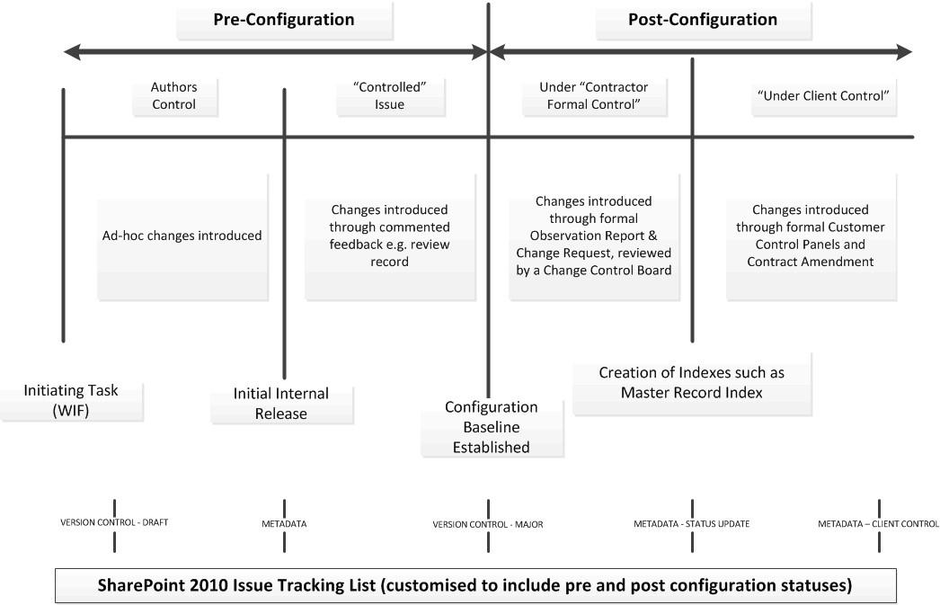 ConfigManagement Pic 2