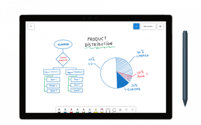 Microsoft Whiteboard is now generally available for Windows